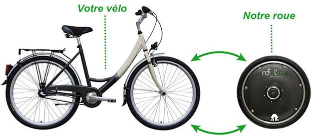Passez à la vitesse supérieure : la Rool'in Smart électrise votre vélo